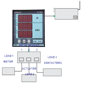 meters-with-GPRS1