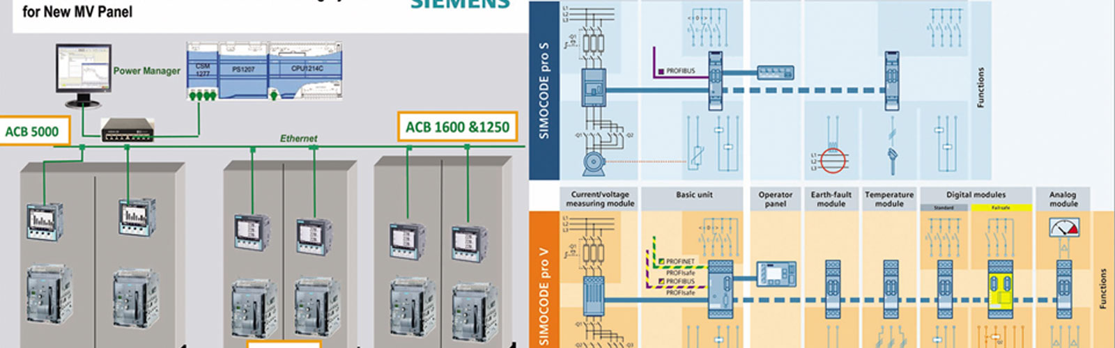 Energy-management-system